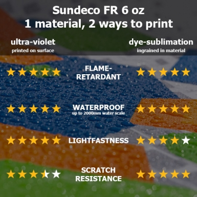 Printed on Sundeco FR 6 oz, which is waterproof and scratch resistant.