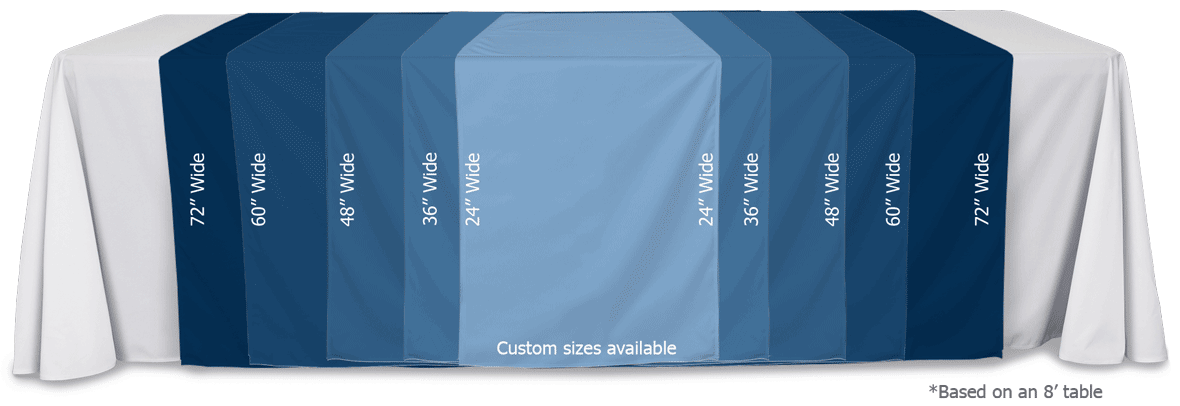 Custom Table Runner Infographic